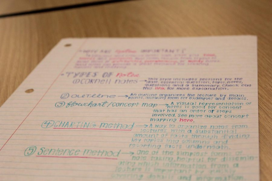 Notetaking do's and dont's