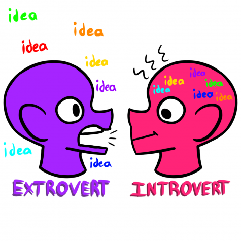 OPINION: Introverts still make great leaders – The Lancer Feed